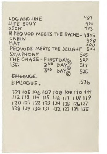 Basquiat text from Moby Dick